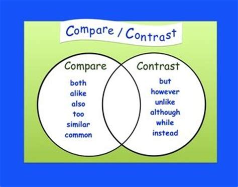 80 Compare and Contrast Essay Topics for College, Middle